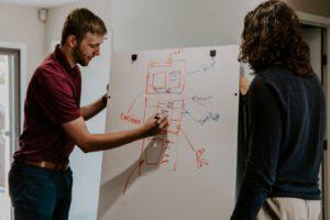 Sales Funnel: Diese Geschäftseinblicke gewinnen Sie aus dem Funnel Report